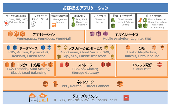 download japonski ciezki krazownik furutaka